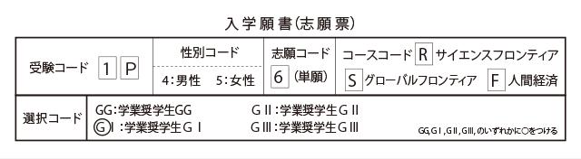入学願書(志願票)の出願例